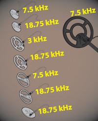 X-TERRA Multi Frequencies